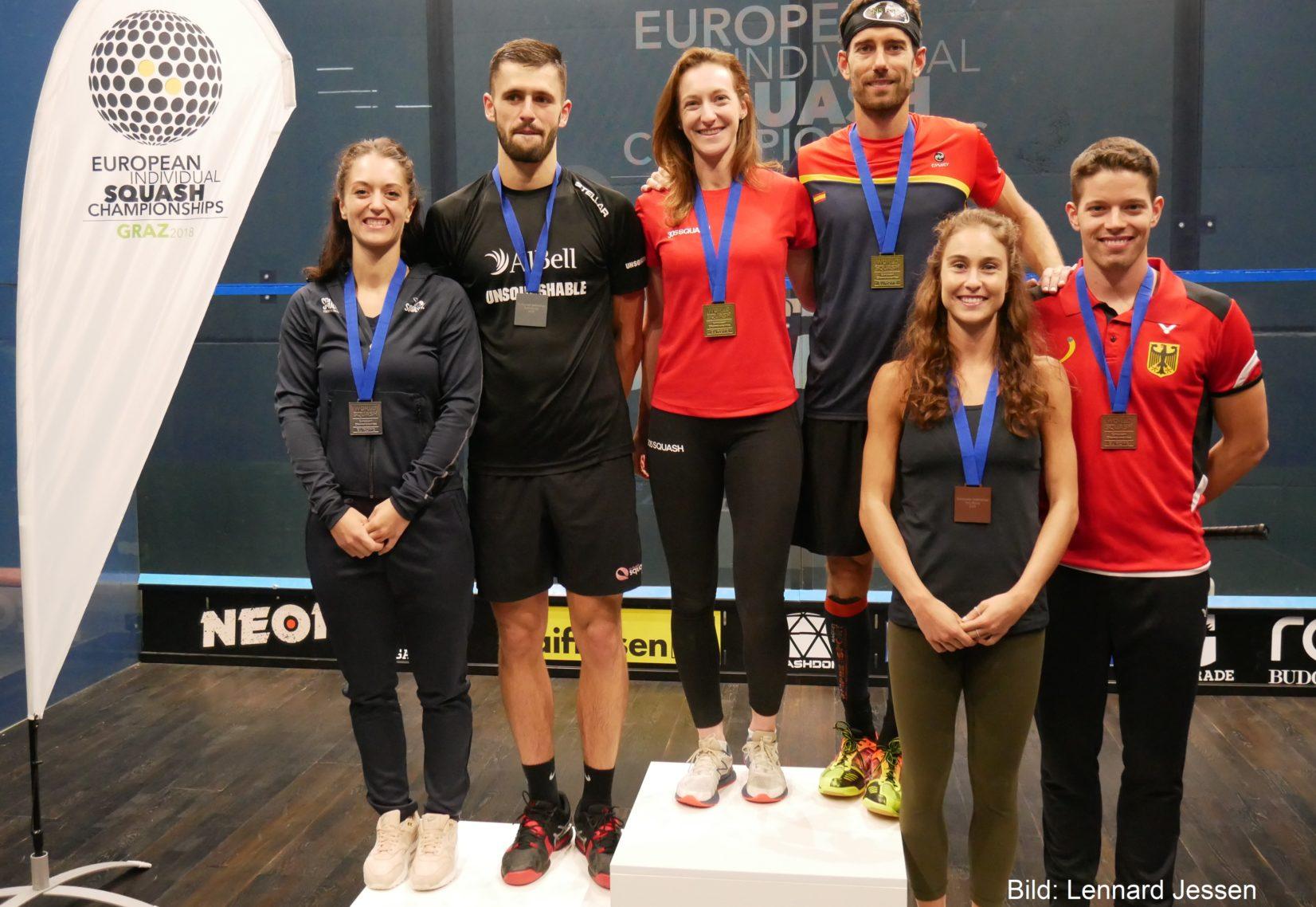 European Individual Closed Championships 2018