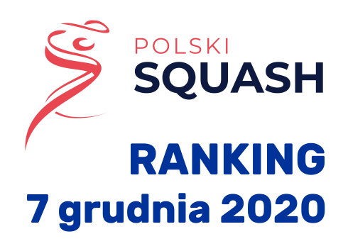 Ranking PZSq na dzień 7 grudnia 2020